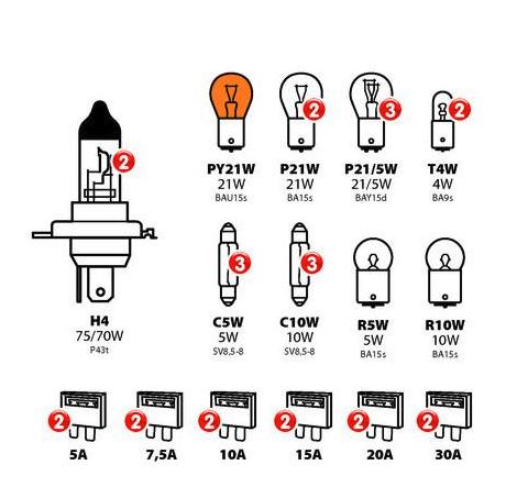 Coffret d\'ampoules de secours H4
